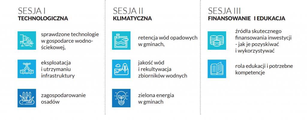 sesje_tematyczne