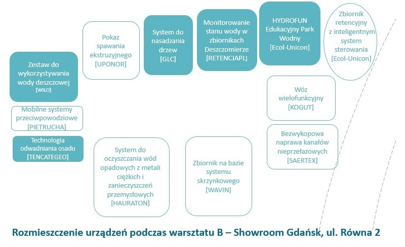 showroom-konferencja